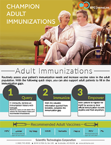 Champion Adult Immunizations PDF